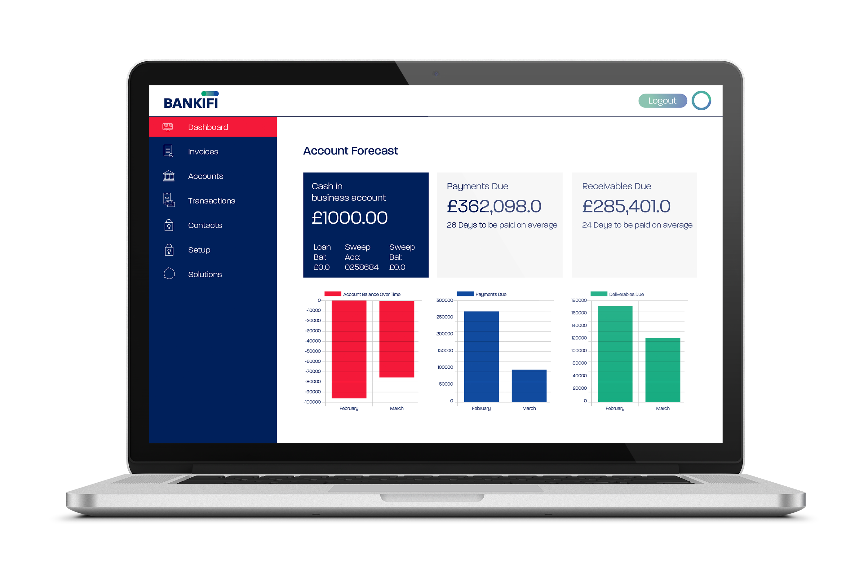 Press Release: BankiFi continue expansion with launch in Australia